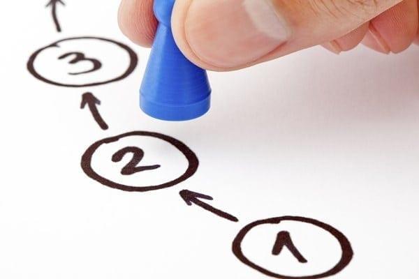 etapas para construir um negócio bem sucedido 4