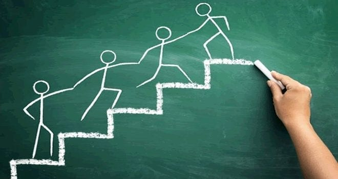 O que é empreendedorismo social
